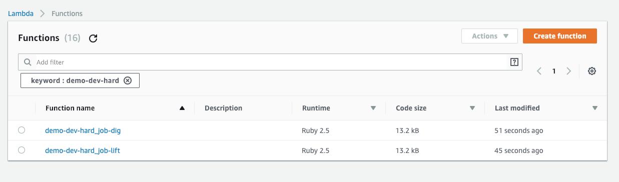 Introducing Jets: The Ruby Serverless Framework - BoltOps Blog