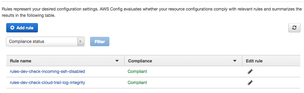 Continuous Compliance AWS Config Rules Implemenation with